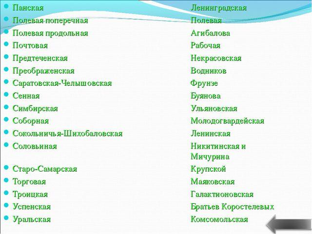 Панская Ленинградская Полевая поперечнаяПолевая Полевая продольная...