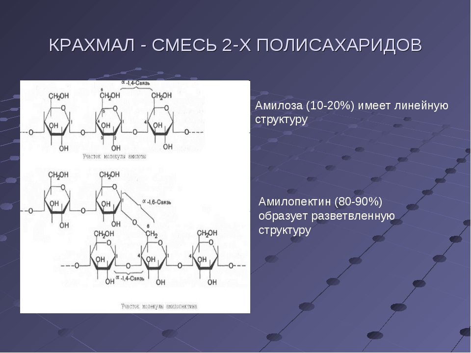 КРАХМАЛ - СМЕСЬ 2-Х ПОЛИСАХАРИДОВ Амилоза (10-20%) имеет линейную структуру А...