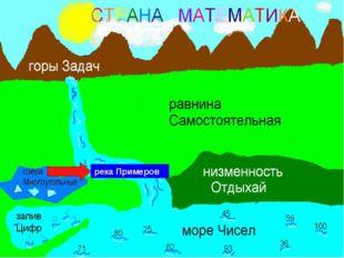 река Примеров