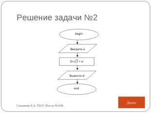 Решение задачи №2 Далее Скиданова Е.А. ГБОУ Школа №1440 Скиданова Е.А. ГБОУ Ш