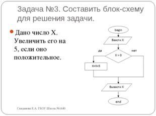 Задача №3. Составить блок-схему для решения задачи. Дано число Х. Увеличить е