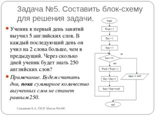 Задача №5. Составить блок-схему для решения задачи. Ученик в первый день заня