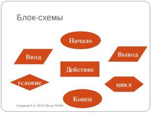 Действие Ввод цикл условие Начало Конец Вывод Блок-схемы Скиданова Е.А. ГБОУ