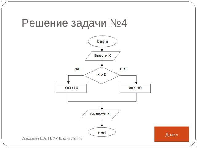 Решение задачи №4 Далее Скиданова Е.А. ГБОУ Школа №1440 Скиданова Е.А. ГБОУ Ш...