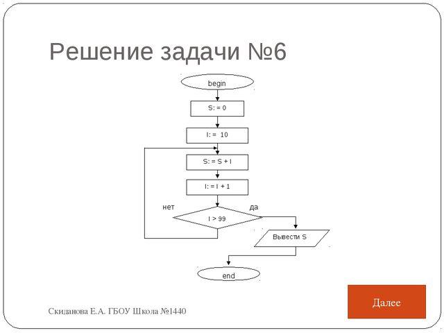 Решение задачи №6 Далее Скиданова Е.А. ГБОУ Школа №1440 Скиданова Е.А. ГБОУ Ш...
