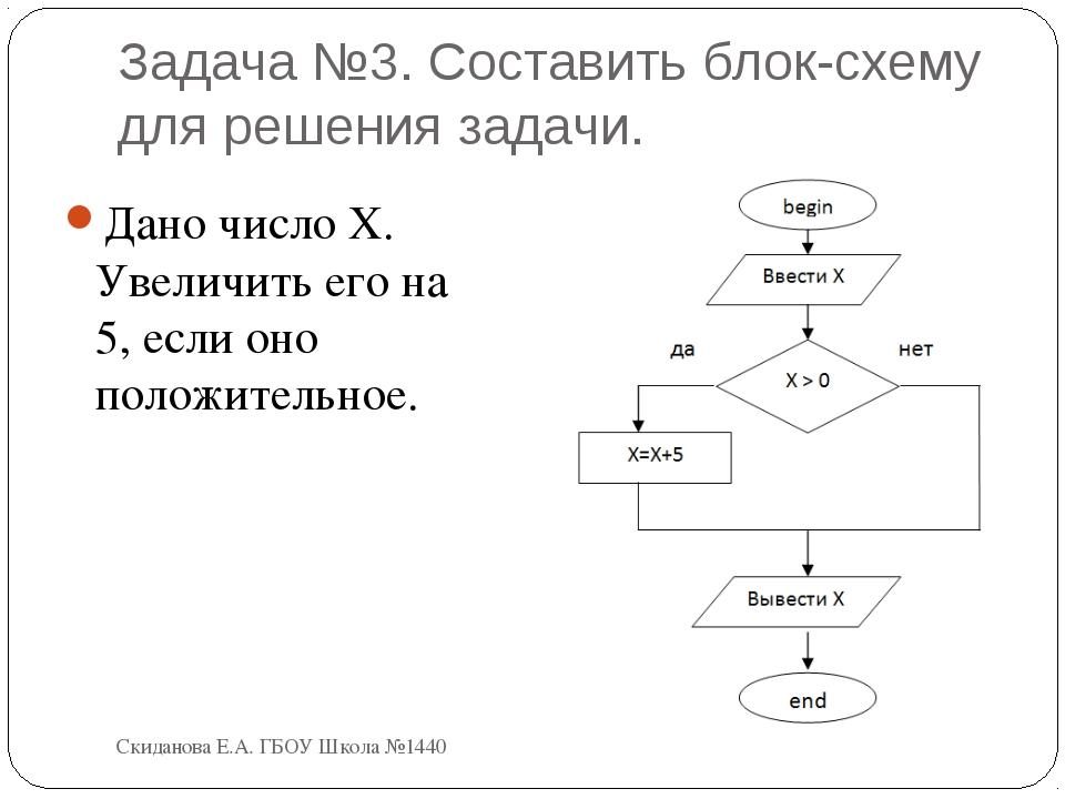 Задача №3. Составить блок-схему для решения задачи. Дано число Х. Увеличить е...