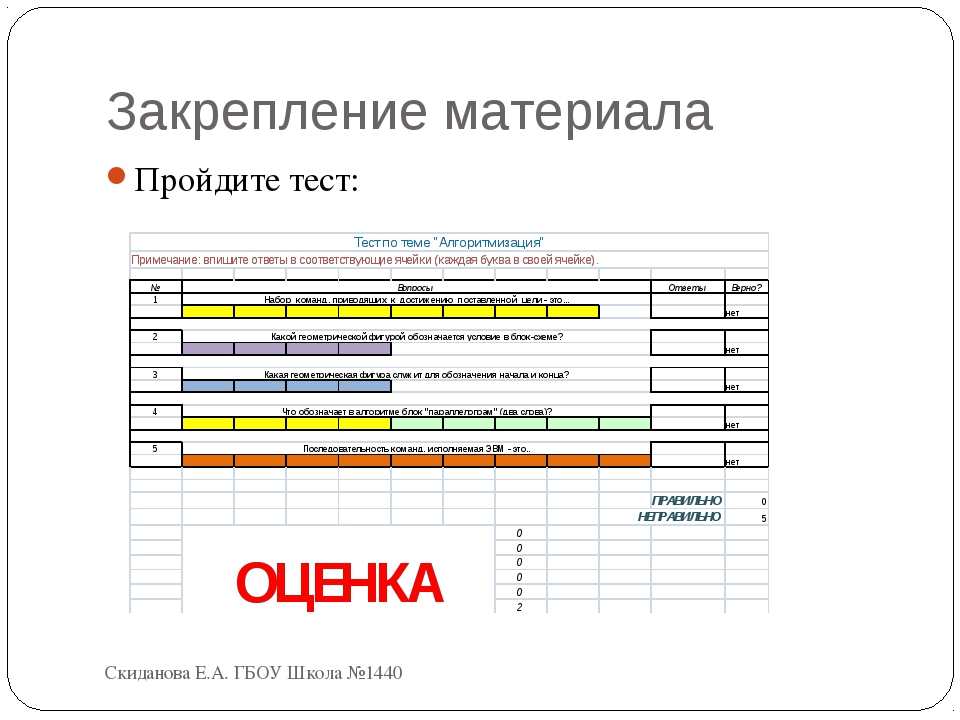 Закрепление материала Пройдите тест: Скиданова Е.А. ГБОУ Школа №1440 Скиданов...
