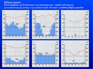 Задание классу: Расшифруйте предложенные климатограммы, определив какому клим
