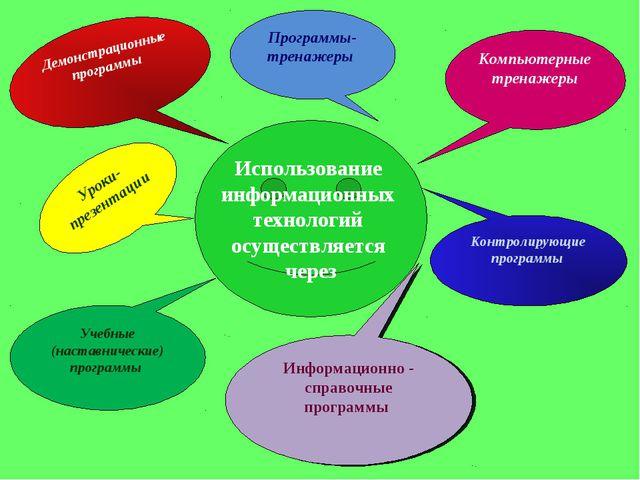 Использование информационных технологий осуществляется через Демонстрационные...