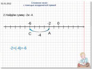 * Сложение чисел с помощью координатной прямой 31.01.2012 2.Найдём сумму -2и