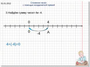 * Сложение чисел с помощью координатной прямой 31.01.2012 3.Найдём сумму чисе