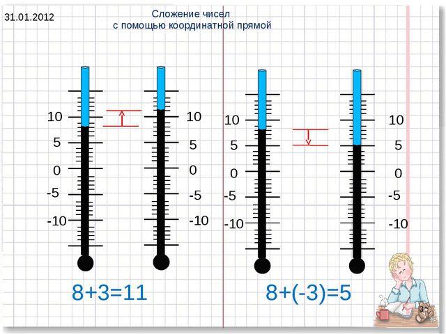 8+3=11 8+(-3)=5 Сложение чисел с помощью координатной прямой 31.01.2012 *
