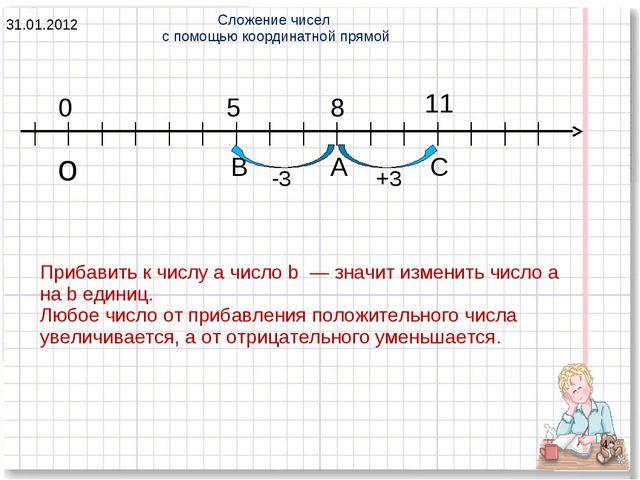 * 0 5 8 11 о В А С +3 -3 Прибавить к числу а число b — значит изменить число...