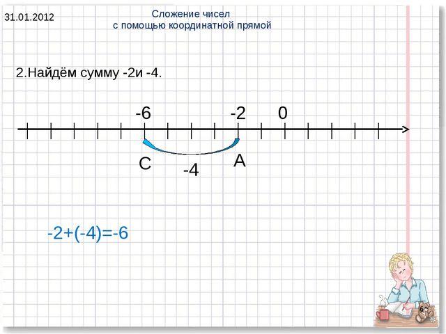 * Сложение чисел с помощью координатной прямой 31.01.2012 2.Найдём сумму -2и...