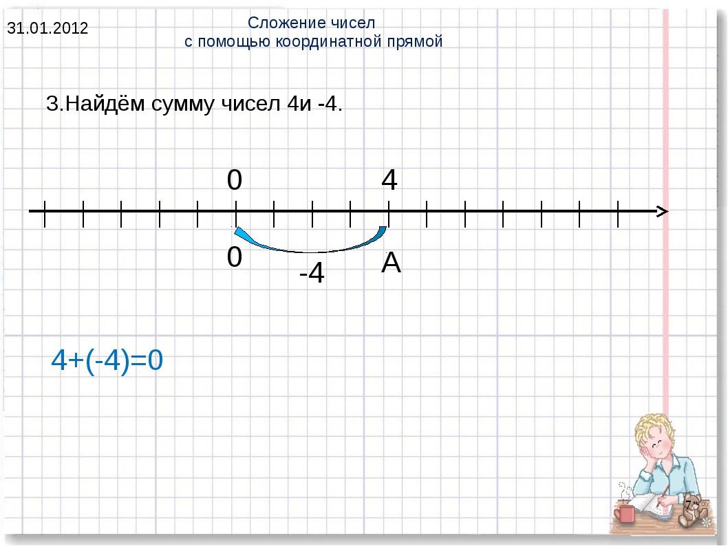 * Сложение чисел с помощью координатной прямой 31.01.2012 3.Найдём сумму чисе...