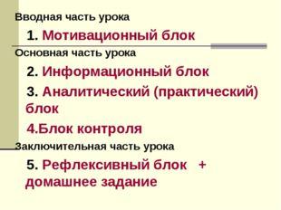 Вводная часть урока 1. Мотивационный блок Основная часть урока 2. Информацион