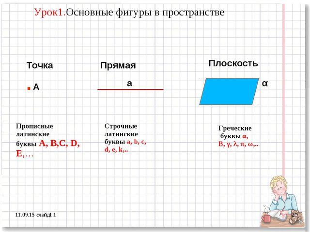 * слайд1.1 * Урок1.Основные фигуры в пространстве Точка .А Прямая а Плоскость...