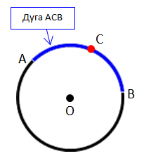 http://math-prosto.ru/images/circle/arc_ACB.png