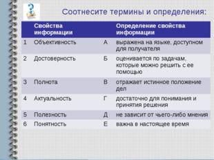 Соотнесите термины и определения: Свойства информацииОпределение свойства