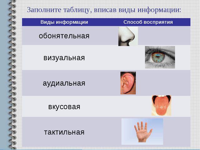 Заполните таблицу, вписав виды информации: Виды информацииСпособ восприятия...