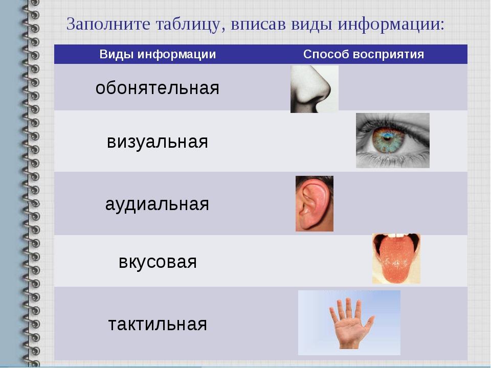 Картинки на тему виды информации по способу восприятия человеком