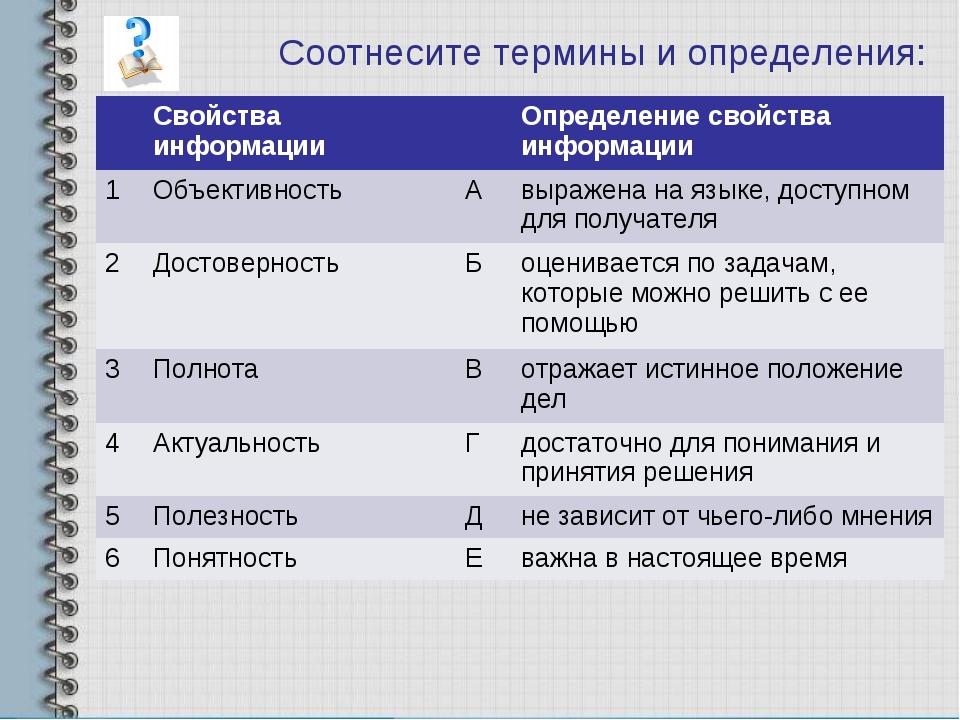 Соотнесите термины и определения: Свойства информацииОпределение свойства...