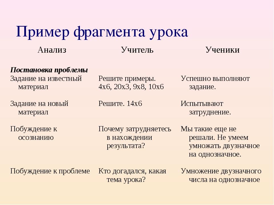 Пример фрагмента урока