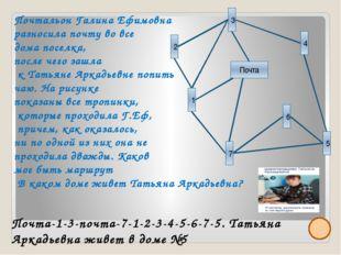 В 2,6 раза поселок Усть-Кара Расположен на восточном берегуКарской губы(вх