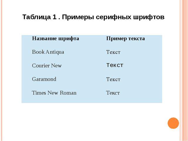 Таблица 1 . Примеры серифных шрифтов Название шрифта Пример текста BookAntiqu...