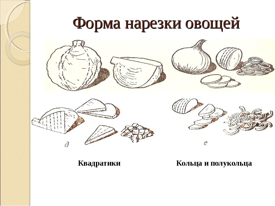 Форма нарезки овощей Квадратики Кольца и полукольца