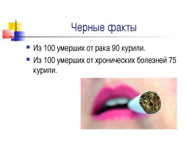 Черные факты Из 100 умерших от рака 90 курили. Из 100 умерших от хронических...