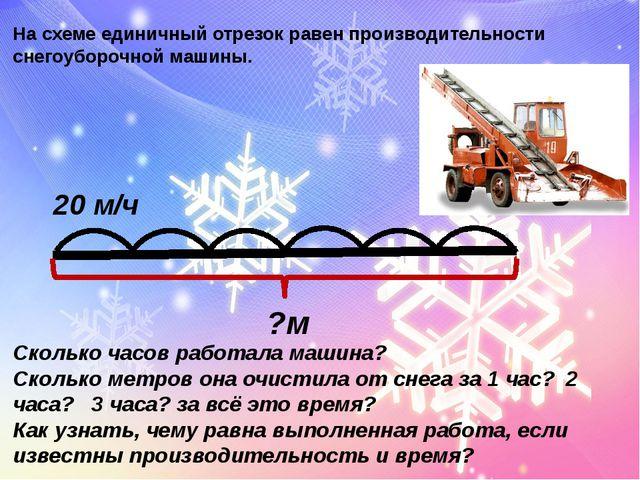 На схеме единичный отрезок равен производительности снегоуборочной машины. 20...