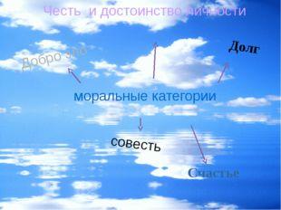 моральные категории Добро зло Долг Честь и достоинство личности Счастье совесть
