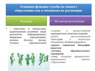 - подготовка и литературное редактирование различных видов документов: информ
