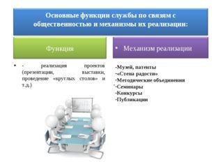 - реализация проектов (презентации, выставки, проведение «круглых столов» и т