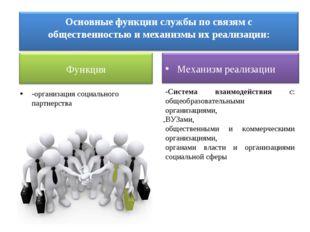 -организация социального партнерства - -Система взаимодействия с: общеобразов