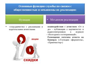 -сотрудничество с рекламными и издательскими агентствами - взаимодействие с а
