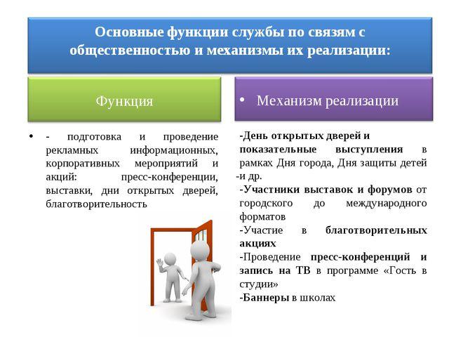 - подготовка и проведение рекламных информационных, корпоративных мероприятий...