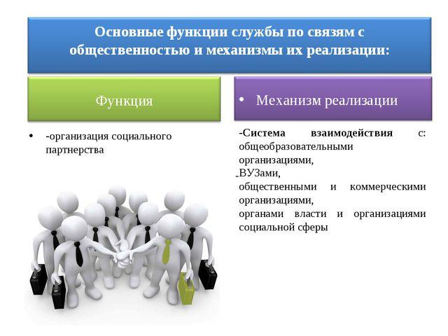 -организация социального партнерства - -Система взаимодействия с: общеобразов...