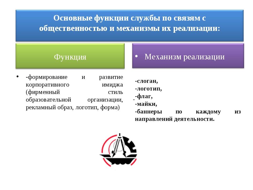 -формирование и развитие корпоративного имиджа (фирменный стиль образовательн...