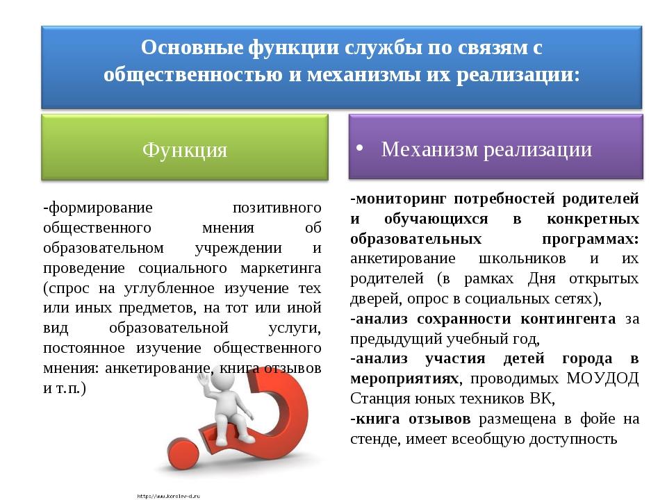 -формирование позитивного общественного мнения об образовательном учреждении...