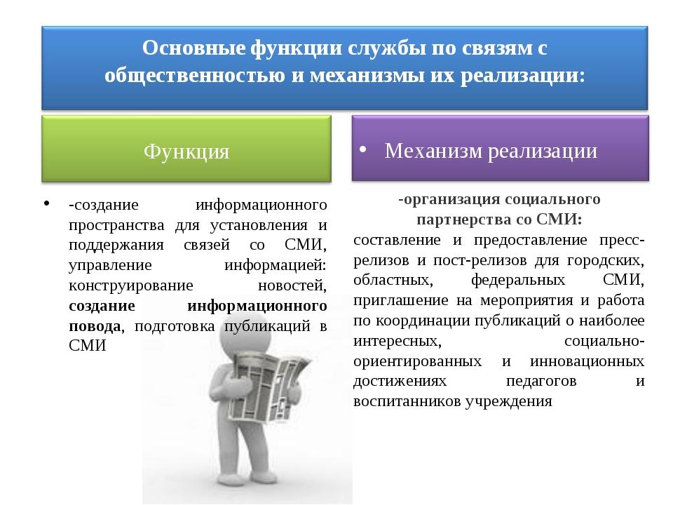 -создание информационного пространства для установления и поддержания связей...