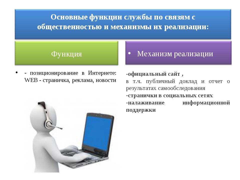 - позиционирование в Интернете: WEB - страничка, реклама, новости -официальны...