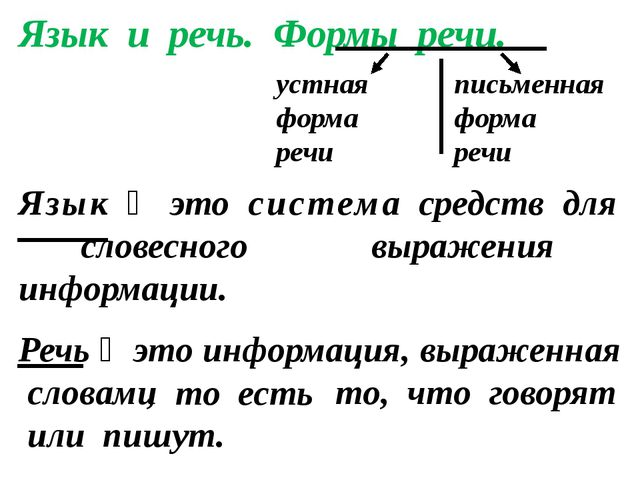 Язык и речь. Формы речи. Язык ‒ это система средств для словесного выражения...