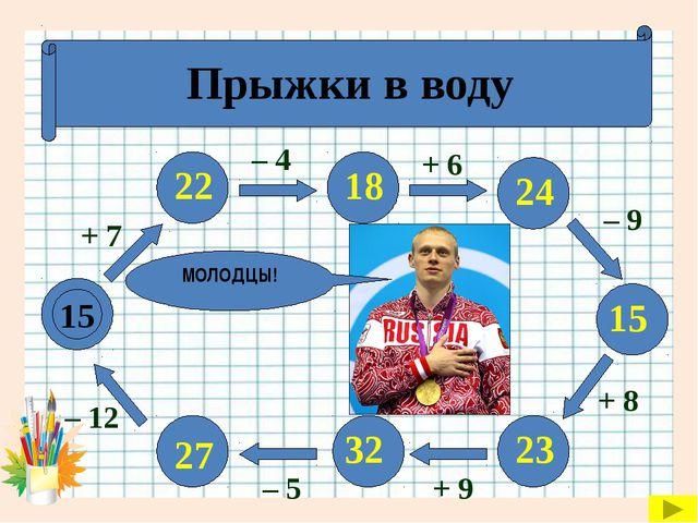 Прыжки в воду 15 + 7 – 12 – 5 + 9 + 8 – 9 + 6 – 4 22 27 32 23 15 24 18 МОЛОД...