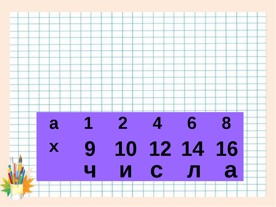 ч с л а и 9 10 12 14 16 а 1 2 4 6 8 х
