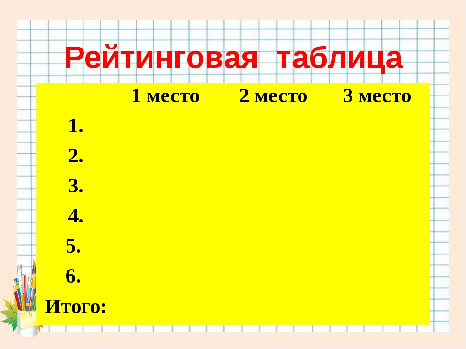 Рейтинговая таблица 1 место 2 место 3 место 1. 2. 3. 4. 5. 6. Итого: