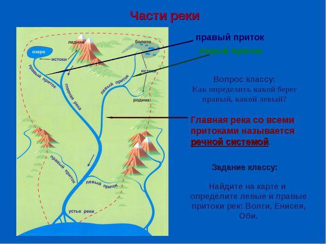 правый приток левый приток Главная река со всеми притоками называется речной...