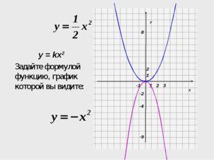 Х У 1 1 -2 2 3 -1 Задайте формулой функцию, график которой вы видите: 8 -9 2