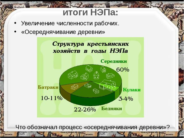 итоги НЭПа: Увеличение численности рабочих. «Осереднячивание деревни» Что обо...